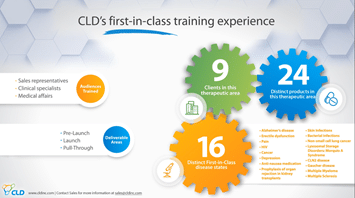 First In Class Training Experience Thumbnail