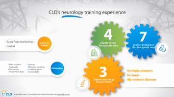 Neurology Training Experience Thumbnail