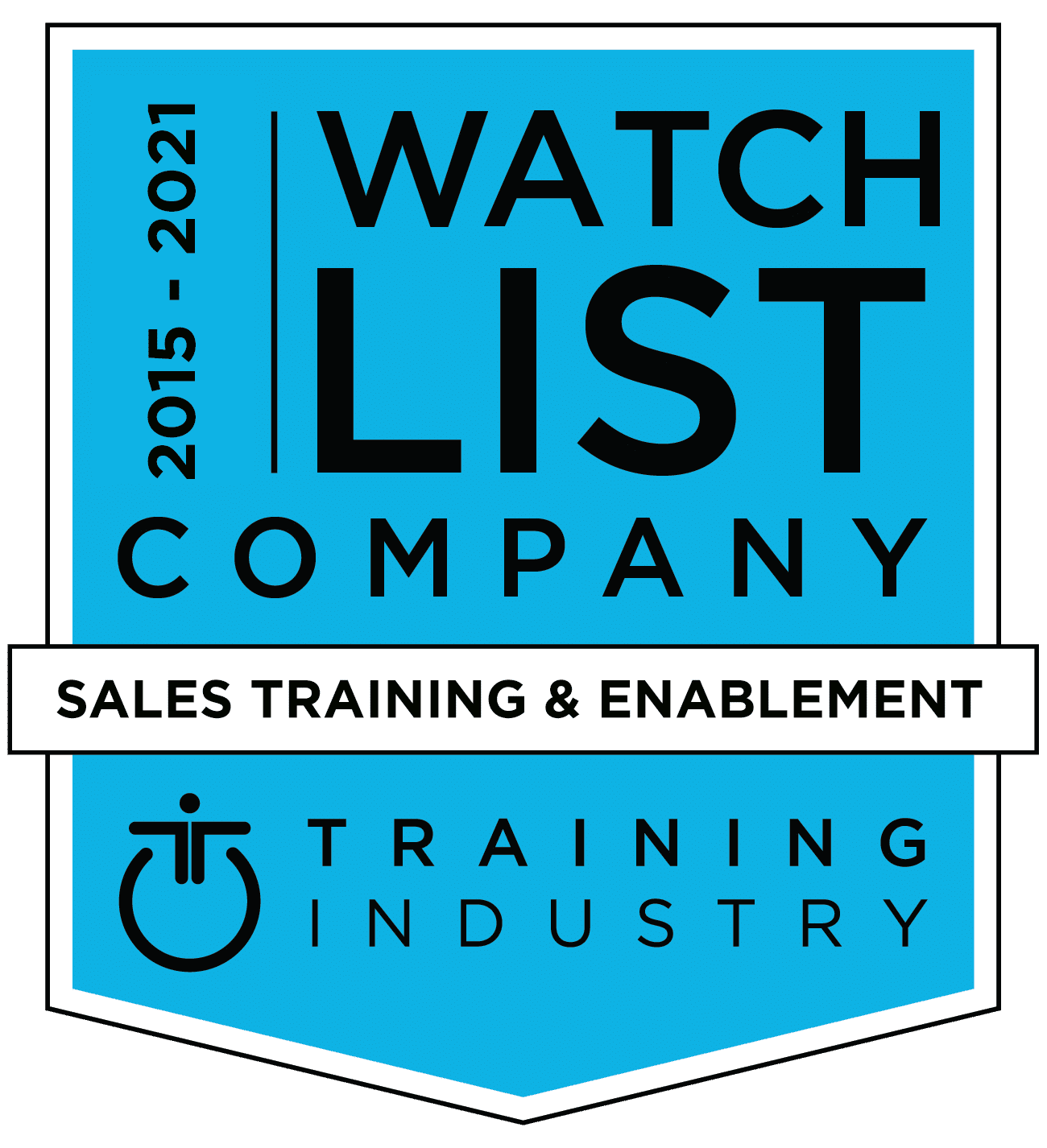 Sales Training & Enablement Watchlist
